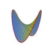 Saddle surface_html