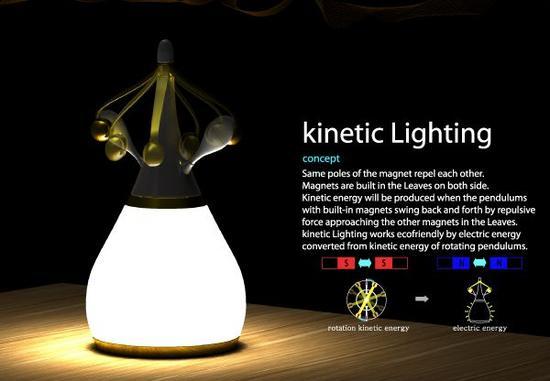 kinetic lighting pakqo 58