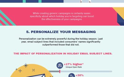 Lincoln NE Web Design and Development - 10-Steps-to-a-Successful-Holiday-Marketing-Campaign-1-1