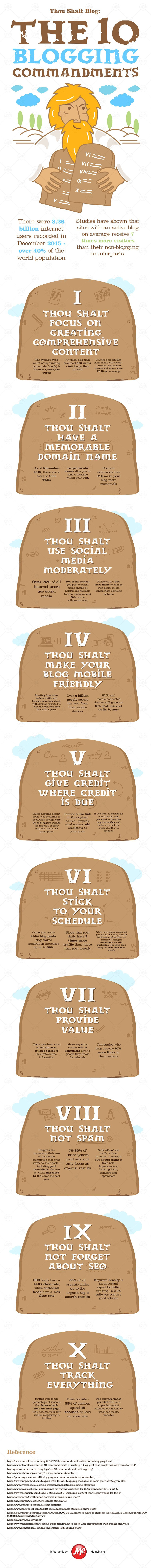 Lincoln NE Web Design and Development - The-10-Commandments-of-Blogging-Every-Business-Should-Abide-By-1
