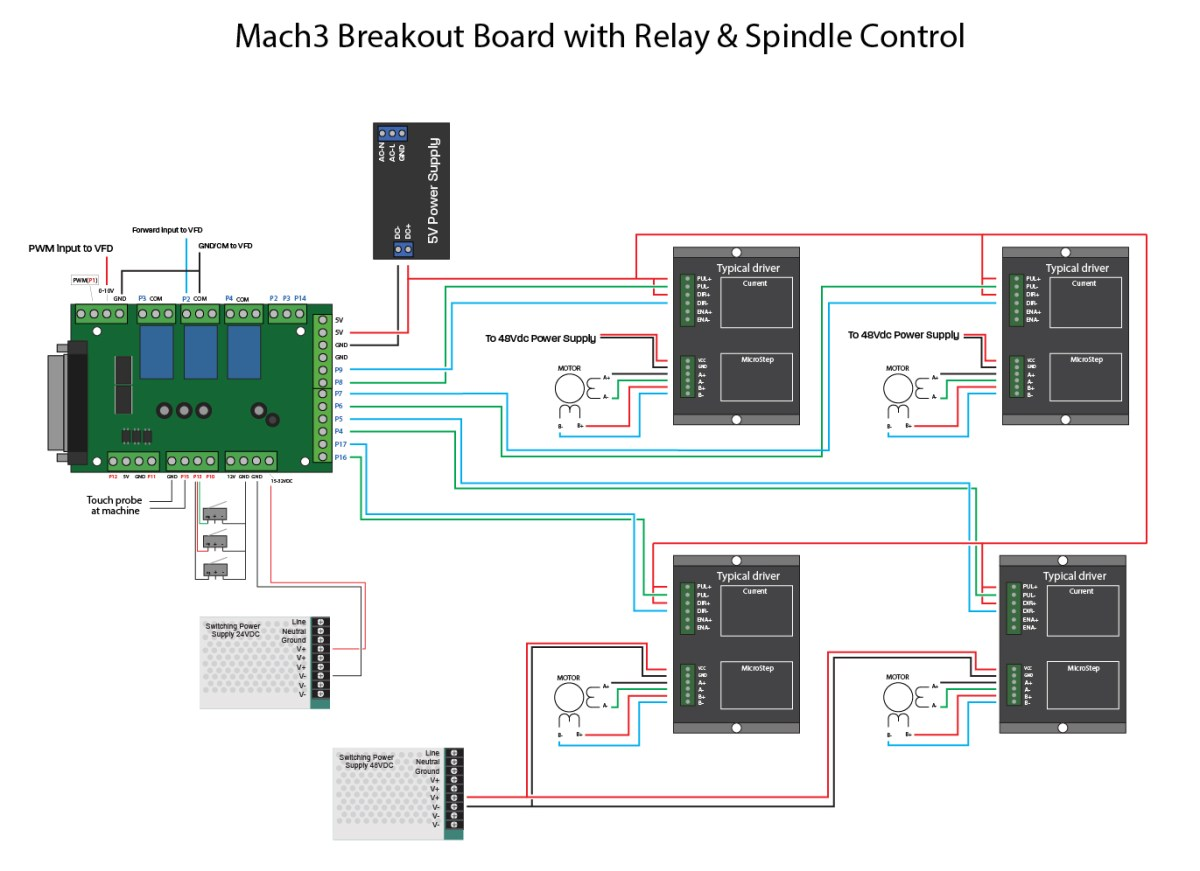 Complete Wiring Diagram – CNC 6Axis Interface Breakout