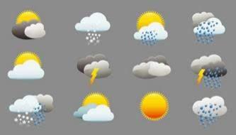 подборка лучших иконок погоды