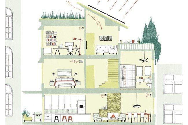 Future Home Design Trends