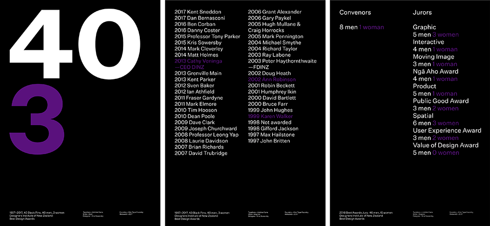 Power in the Poster: 1997–2017, 43 Black Pins, 40 men, 3 women