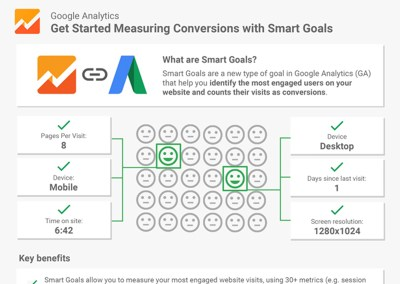 Google Analytics: Smart Goals One Sheeter