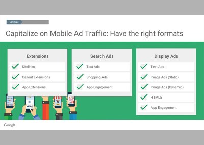 Google AdWords Slides