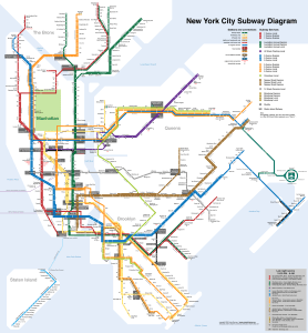 New Your City Subway System