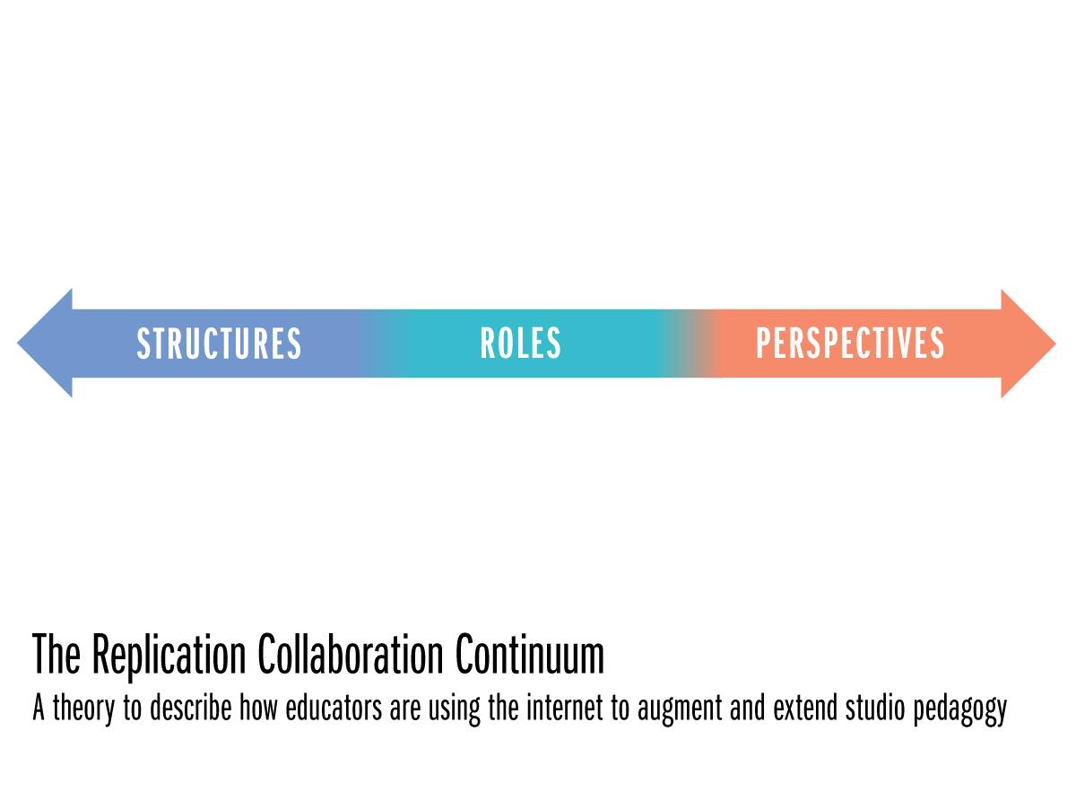 Design for Decentralized Studio Learning