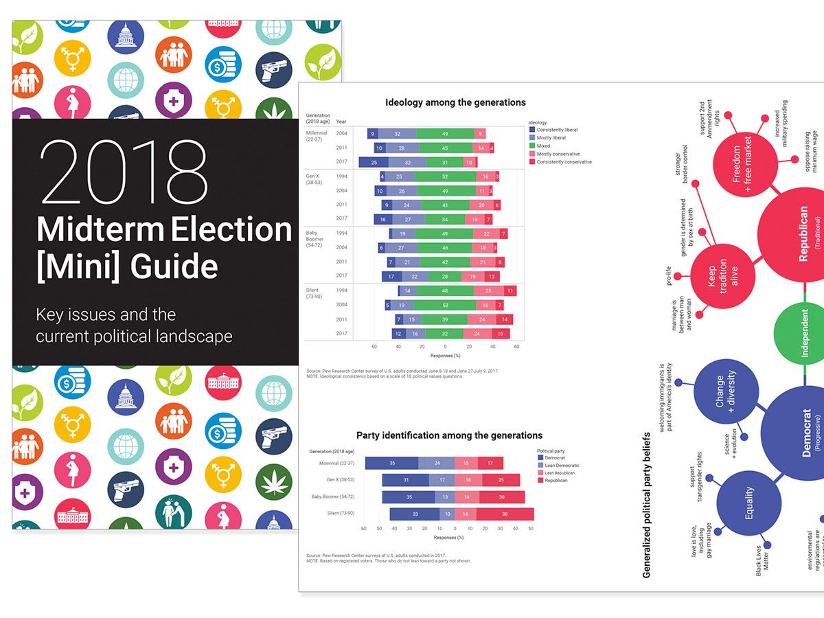 Information Design and Voter Education: A Reflection on the 2018 Midterms and How to Design for 2020