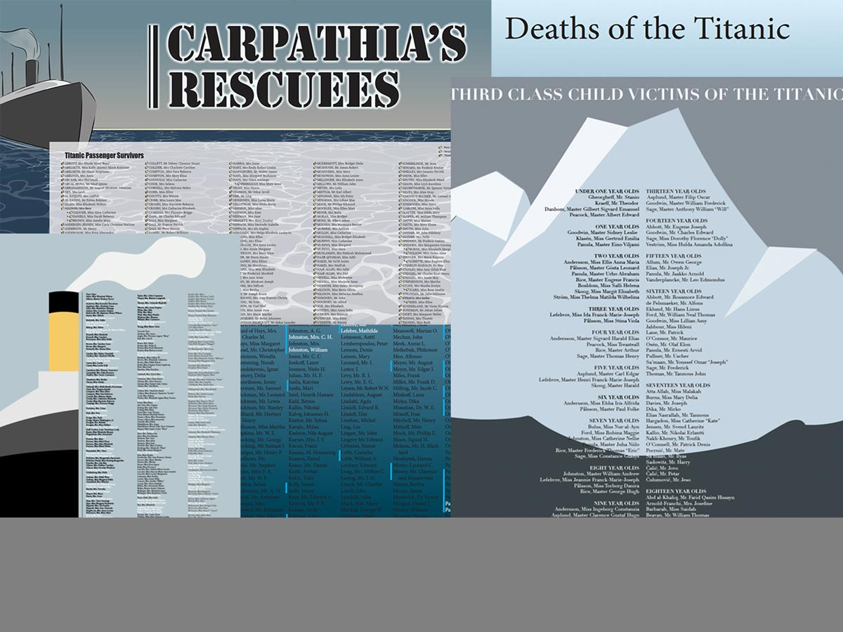 Explorations of Data Lists: How Type, Hierarchy, and Color Reveal the Stories About the Titanic
