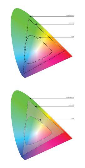 gamut-diagramrgbtoprint