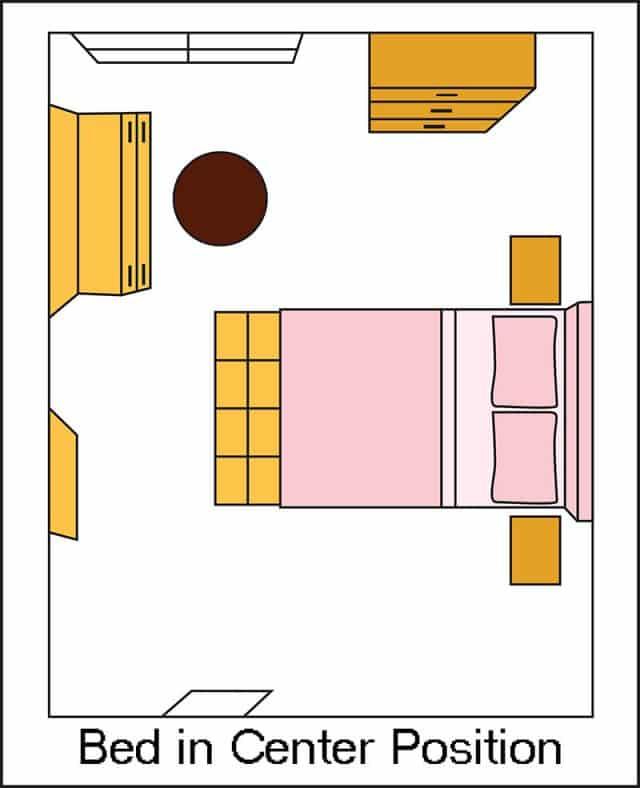Merkez Konumda Yatak Odası