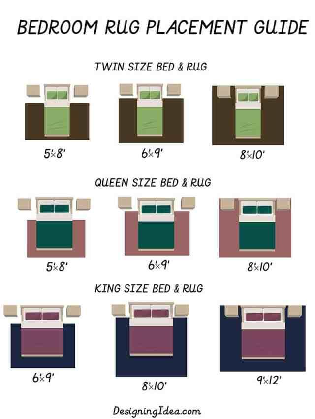 Yatak odası halısı yerleştirme kılavuzu