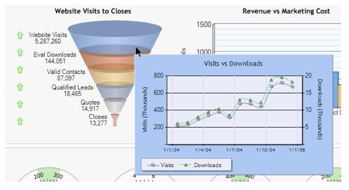 component_graph_hover_dundas