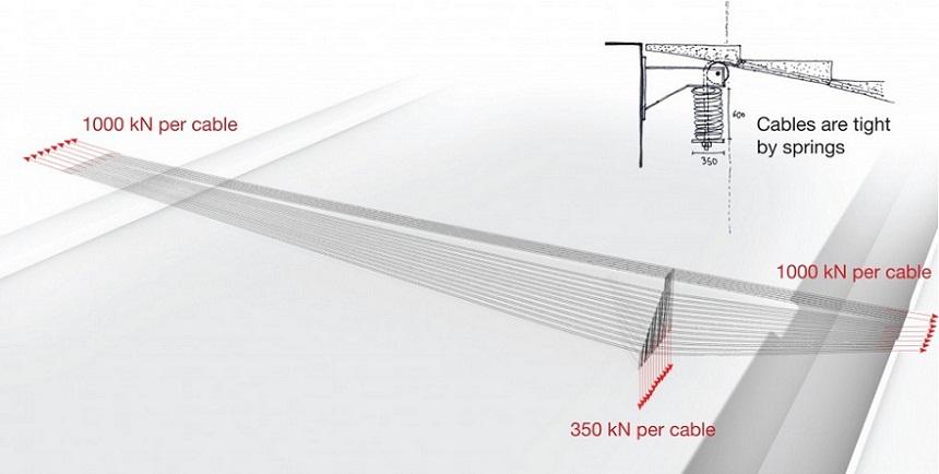 Bridge-structure-scheme