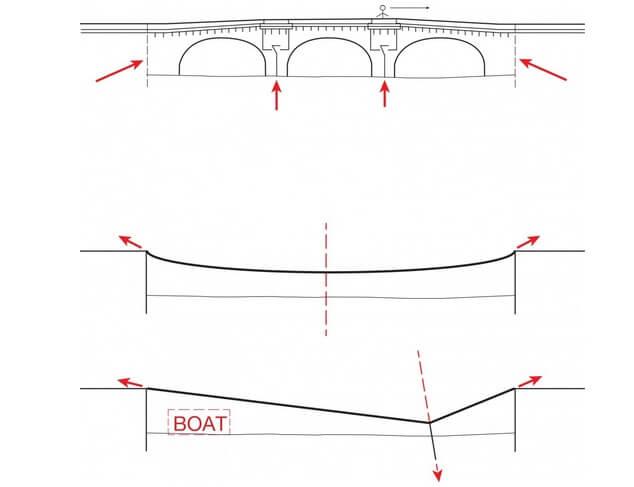 Pedestian-bridge-concept