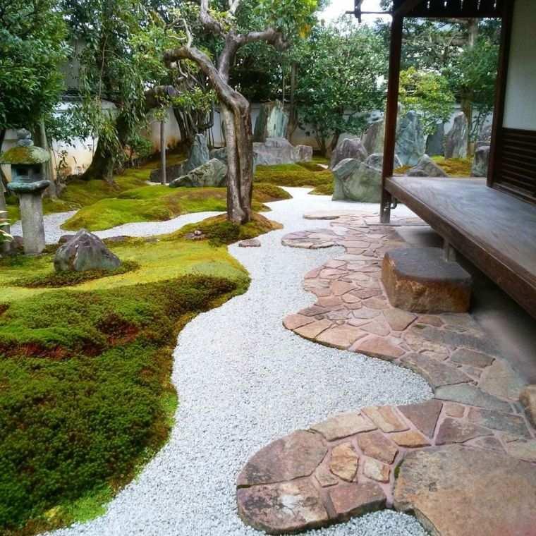 Petit Jardin Japonais Exterieur - Playme.top