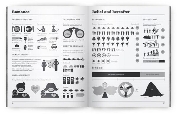 Britistics – UK Infographic by British Designers