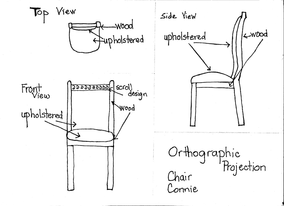 Orthographic Projection And Cross Section
