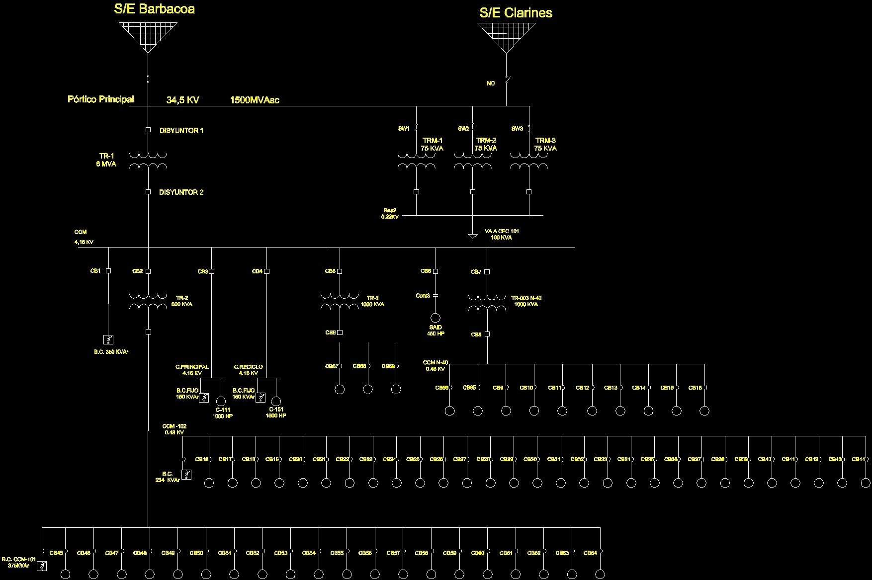 Electrical Schematic, Wiring Diagram 2D DWG Block for