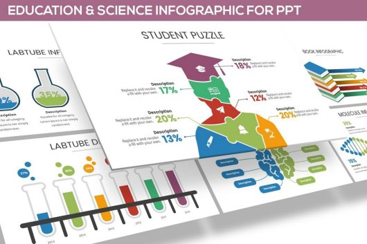 Education & Science Infographics PowerPoint Template