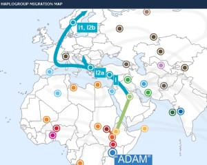 i-haplogroup-migration-map