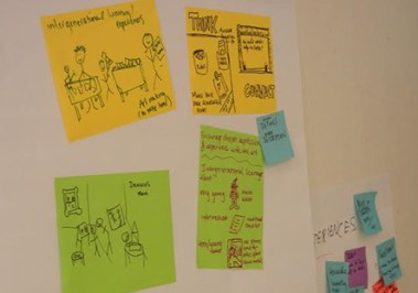 Staff sketches of ideas for new family spaces.