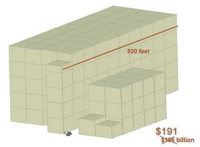 315 billion visual dollars
