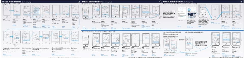 05 stivenskyrah o2Go process primary screenflows designwithlove