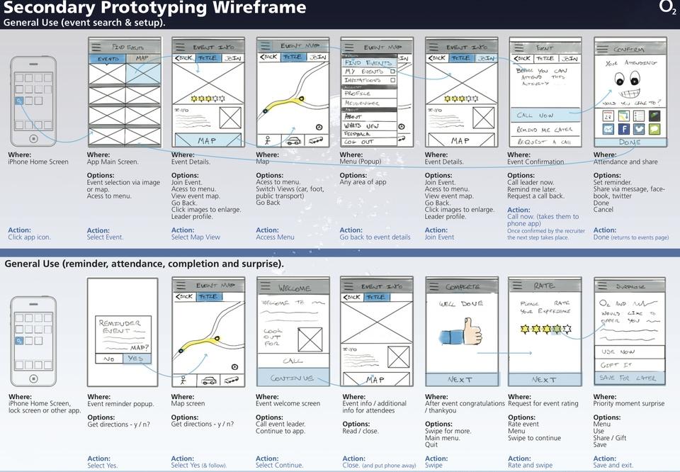 06 stivenskyrah o2Go process prototyping wireframejpg designwithlove