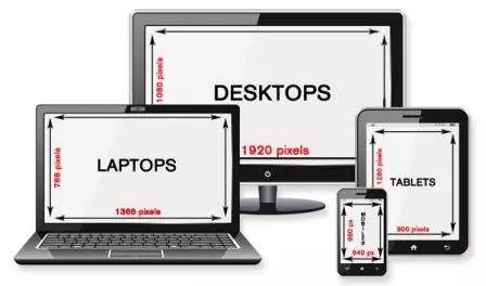 What is a responsive web design   Responsive Web Design by Rick Cano @ Cano Consulting