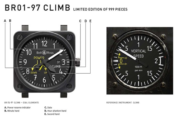 Bell and Ross BR01 Aviation Collection 4 The New Bell and Ross BR01 Aviation Collection