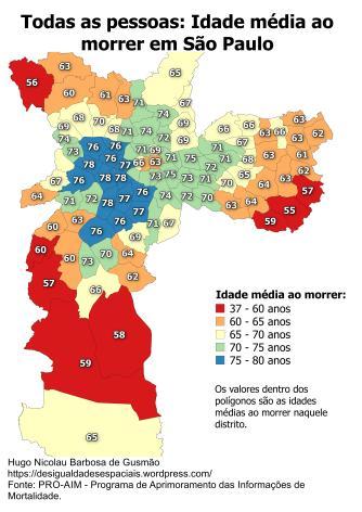 Todas as pessoas Idade média ao morrer em São Paulo - numeros