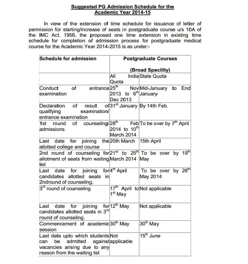 Suggested PG Admission Schedule for the AIPGMEE 2014