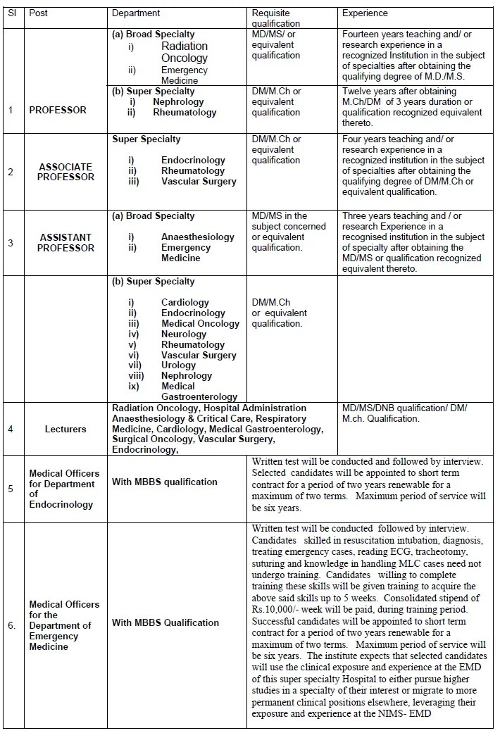 Job Professors, AP, Lecturers & MO at NIMS, Hyderabad