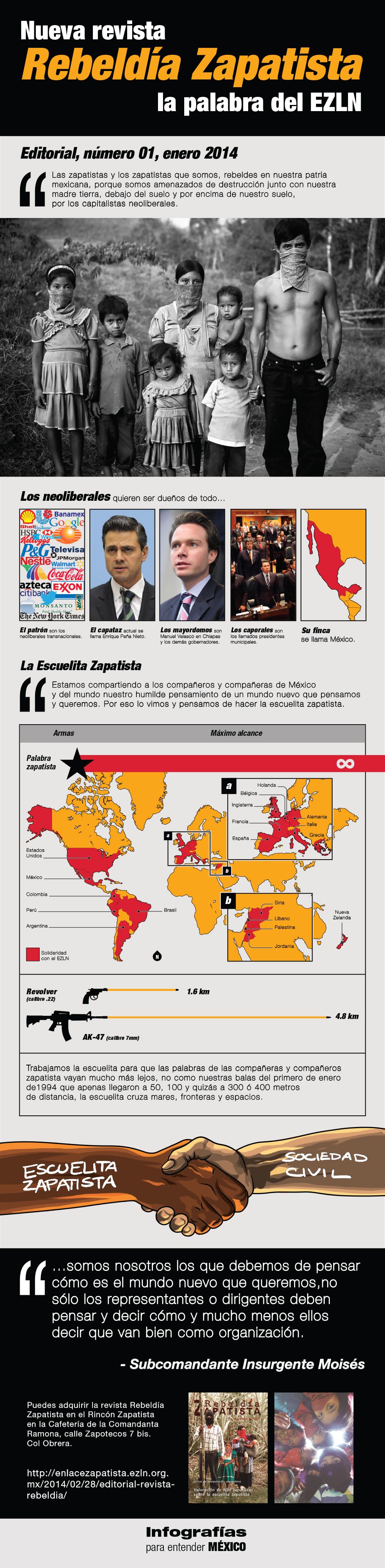 INFOGRAFÍA editorial EZLN 7