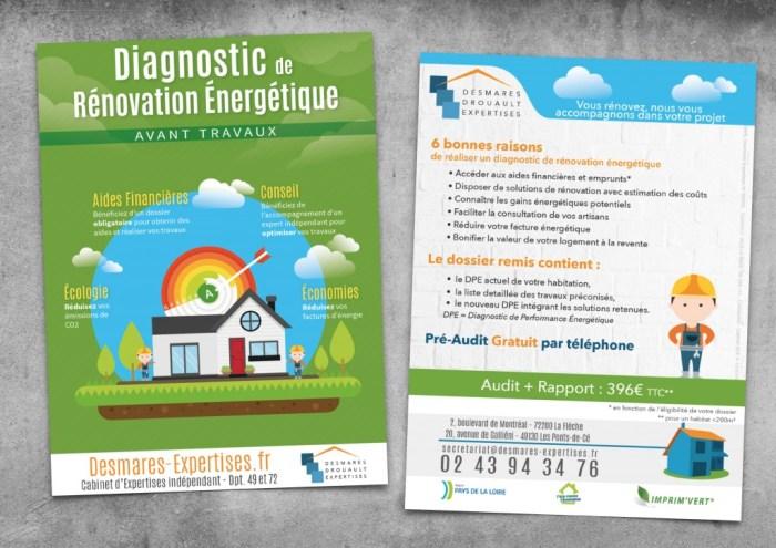 Diagnostic renovation energetique