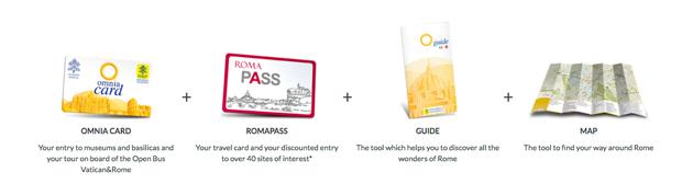 Omnia Card City Pass Roma acesso ao Vaticano sem fila