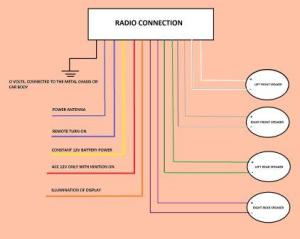 car-radio-stereo-wiring-diagram-safety-measures