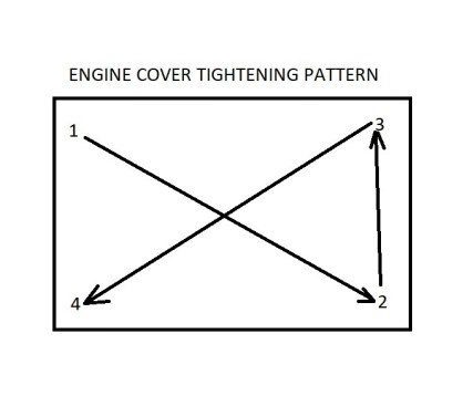 engine-cover-tightening-pattern
