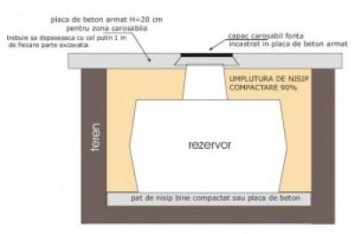 Montaj fosa septica ecologica - fosa cu placa de beton deasupra www.desprefose.ro