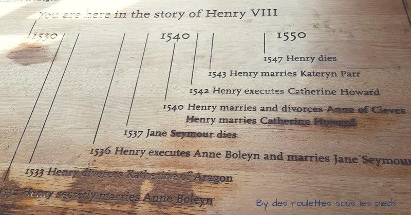 Les Hampton Court les six femmes d'Henry VIII