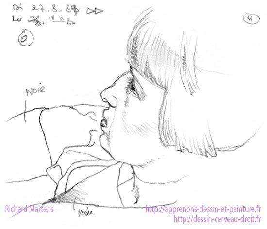 Portrait en cerveau droit, vu en plongée d'une jeune femme par Richard Martens, en 1989.