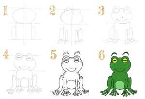 Read more about the article Apprend à dessiner une grenouille de face.