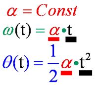 EquationsGeneralesRotPartRepere