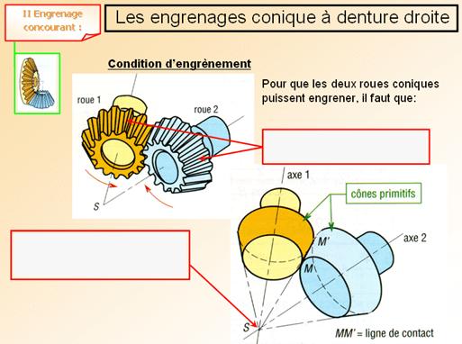 EngrConEngrenement