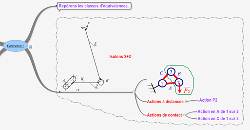 PotenceIsole2-3Corec_thumb
