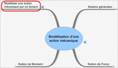 CoursStatModeliserActionMeca (3)
