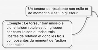 glisseur1