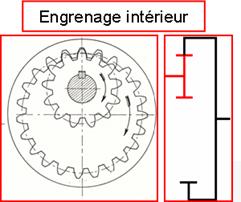 EngrIntCor